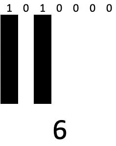 element uit streepjescode
